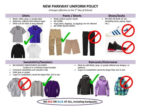 New PHMS Uniform Policy